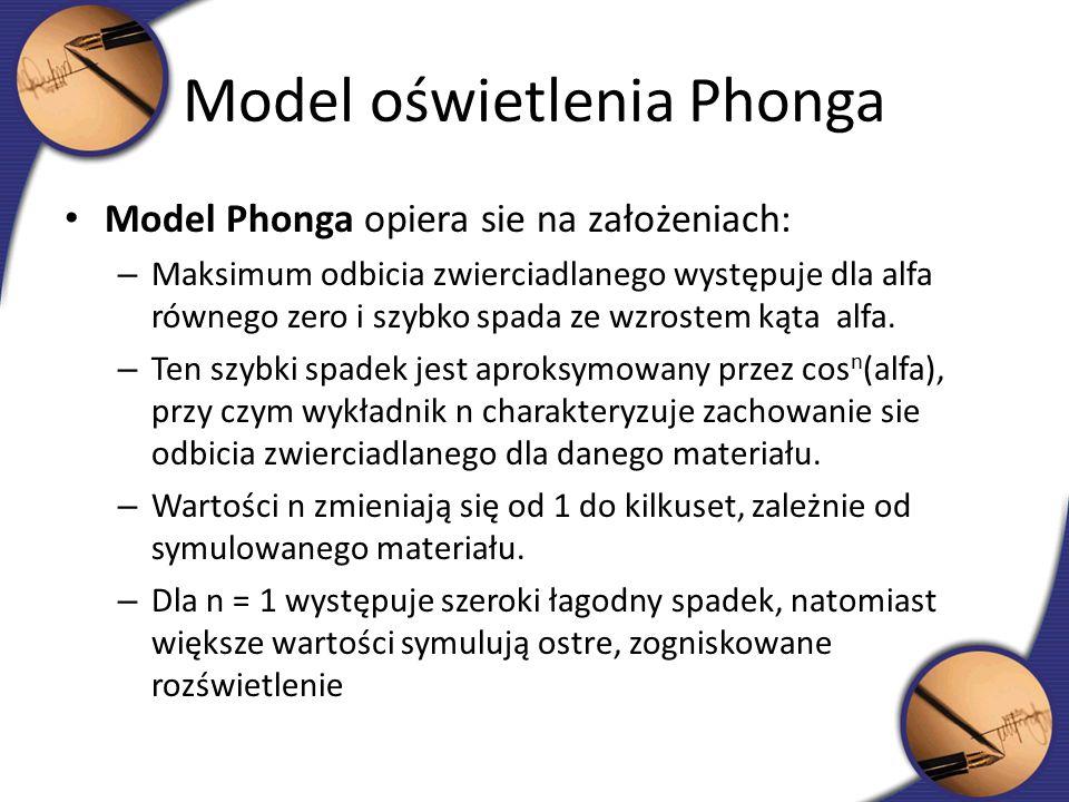 Model oświetlenia Phonga Model Phonga opiera sie na założeniach: – Maksimum odbicia zwierciadlanego występuje dla alfa równego zero i szybko spada ze wzrostem kąta alfa.