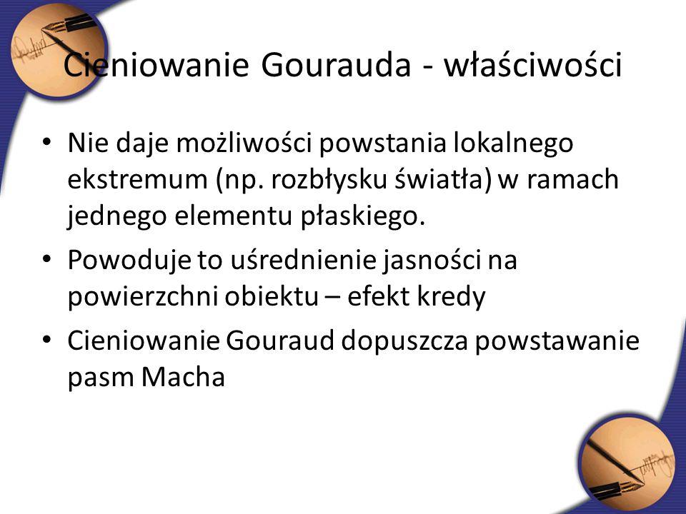 Cieniowanie Gourauda - właściwości Nie daje możliwości powstania lokalnego ekstremum (np.