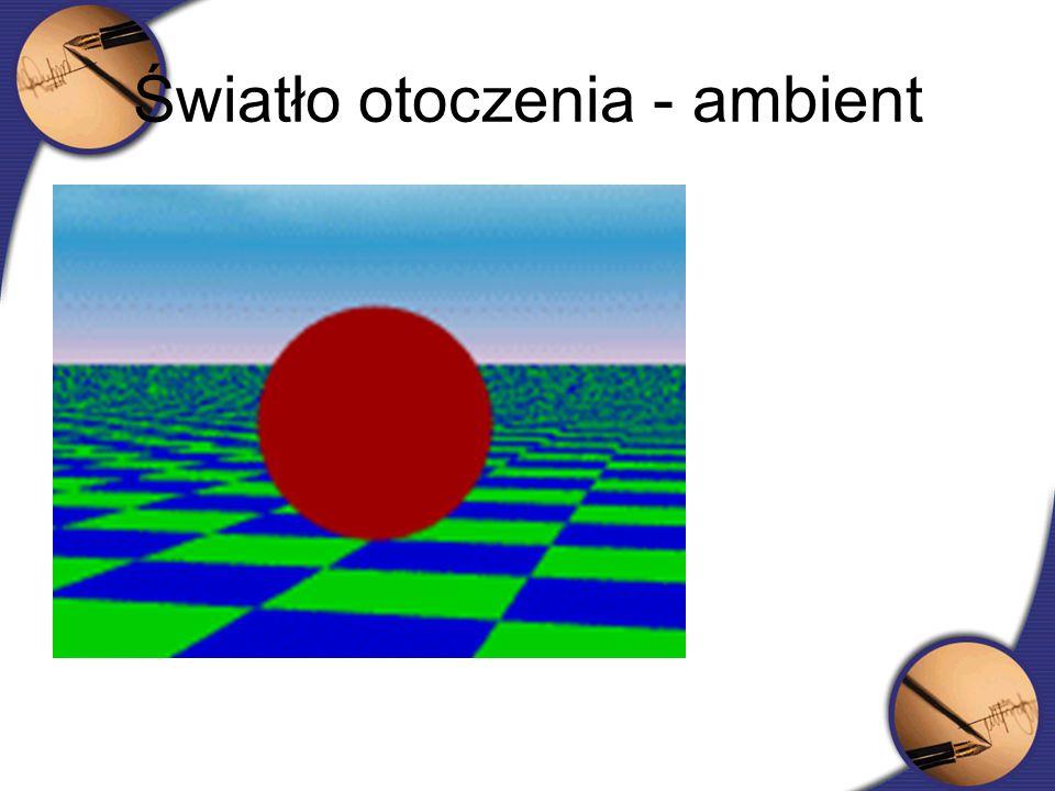 Model oświetlenia Phonga Obserwator może widzieć światło odbite zwierciadlanie od lustra tylko wówczas, gdy kąt jest równy zero.