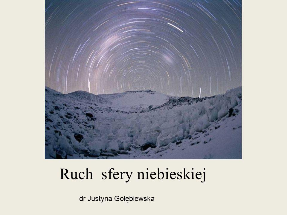 Ruch sfery niebieskiej dr Justyna Gołębiewska