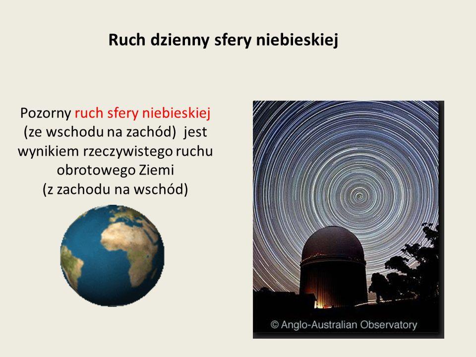 Ruch dzienny sfery niebieskiej Pozorny ruch sfery niebieskiej (ze wschodu na zachód) jest wynikiem rzeczywistego ruchu obrotowego Ziemi (z zachodu na