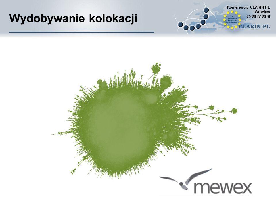 Wydobywanie kolokacji Konferencja CLARIN-PL Wrocław 25-26 IV 2016 CLARIN-PL
