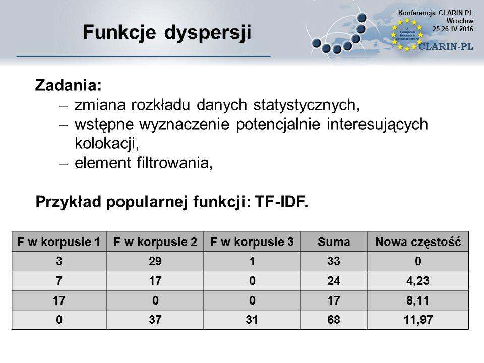 Funkcje dyspersji Zadania: – zmiana rozkładu danych statystycznych, – wstępne wyznaczenie potencjalnie interesujących kolokacji, – element filtrowania, Przykład popularnej funkcji: TF-IDF.