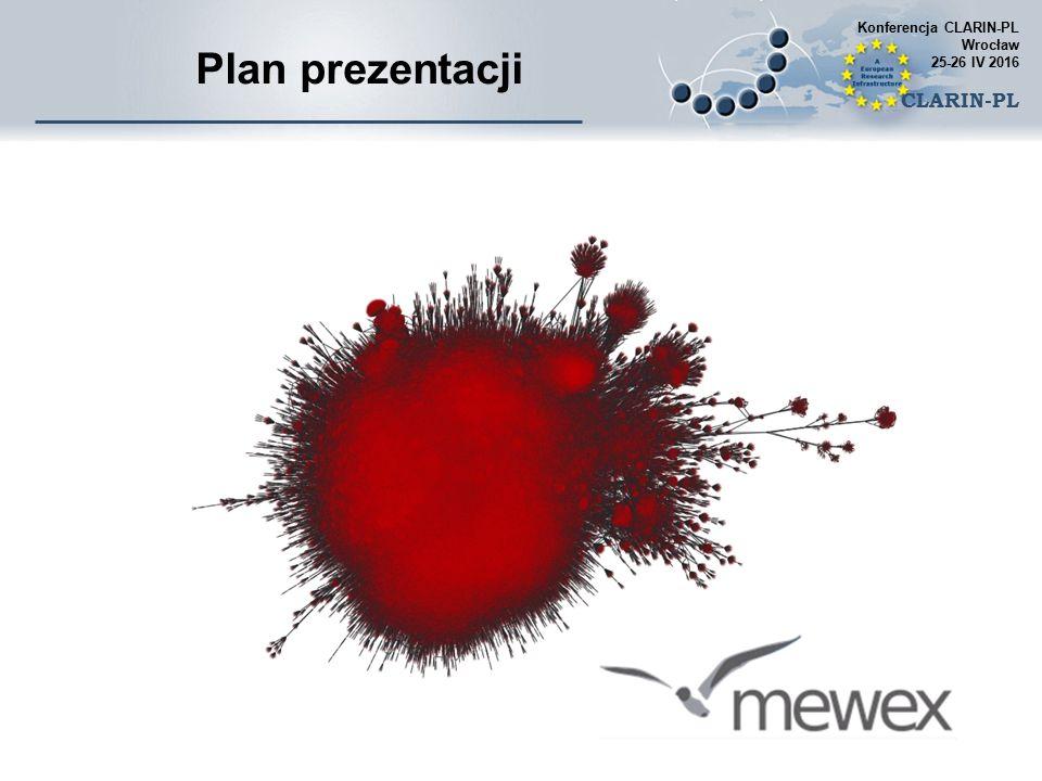 Plan prezentacji 1.Wstęp: Leksykalność połączeń wyrazowych 2.Wydobywanie kolokacji 3.Kolokacje i jednostki leksykalne w aplikacji MeWeX 4.Słownik wielowyrazowych jednostek leksykalnych CLARIN-u 5.Podsumowanie Konferencja CLARIN-PL Wrocław 25-26 IV 2016 CLARIN-PL