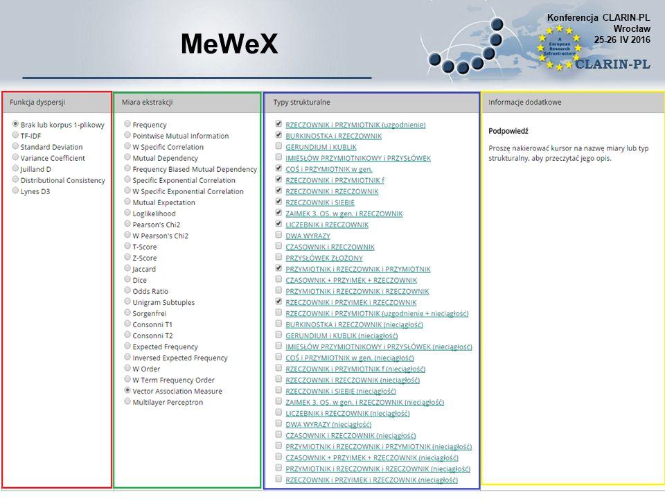 MeWeX Konferencja CLARIN-PL Wrocław 25-26 IV 2016 CLARIN-PL