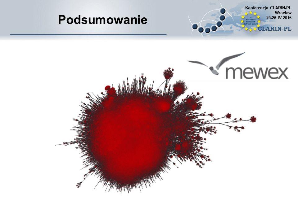 Podsumowanie Konferencja CLARIN-PL Wrocław 25-26 IV 2016 CLARIN-PL