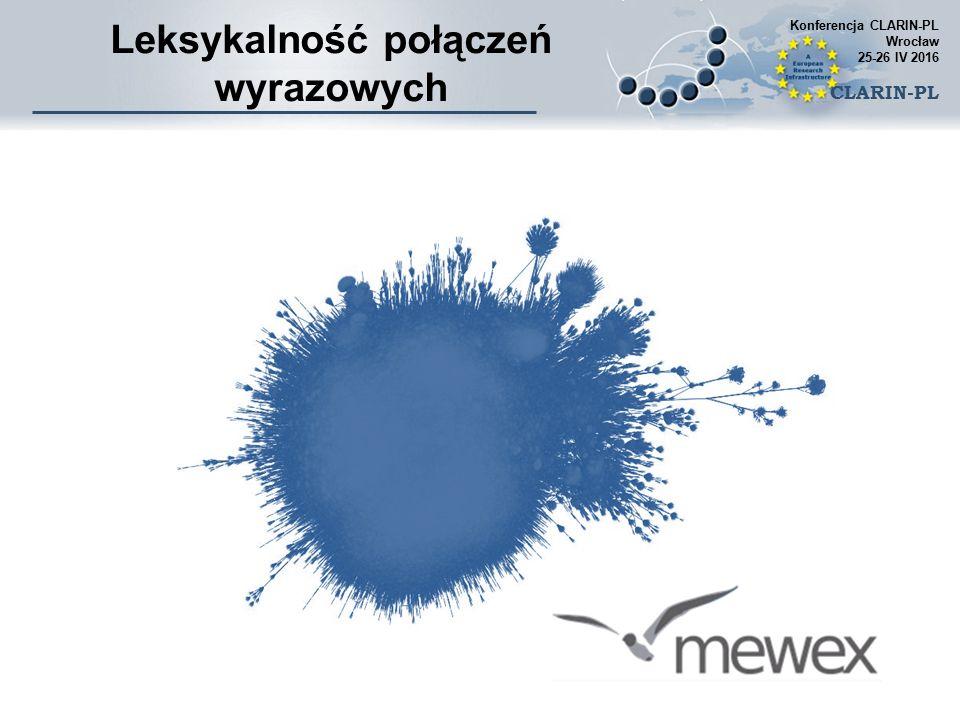 Leksykalność połączeń wyrazowych Konferencja CLARIN-PL Wrocław 25-26 IV 2016 CLARIN-PL