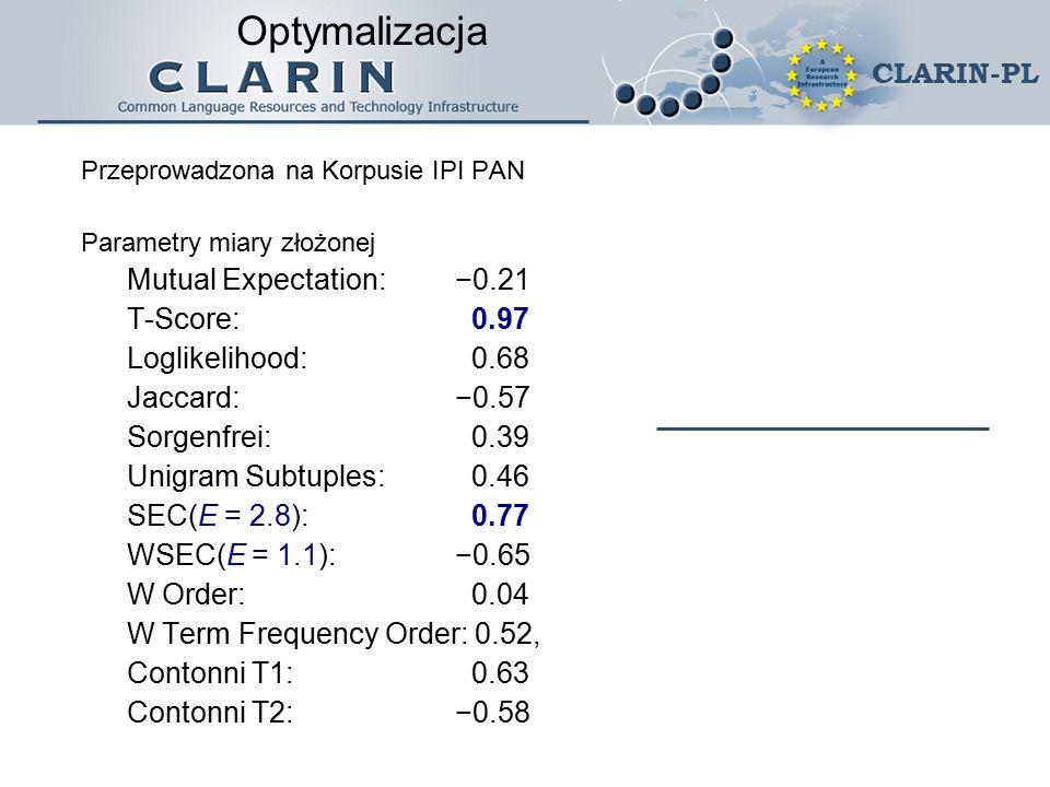 CLARIN-PL Optymalizacja Przeprowadzona na Korpusie IPI PAN Parametry miary złożonej Mutual Expectation: −0.21 T-Score: 0.97 Loglikelihood: 0.68 Jaccard: −0.57 Sorgenfrei: 0.39 Unigram Subtuples: 0.46 SEC(E = 2.8): 0.77 WSEC(E = 1.1): −0.65 W Order: 0.04 W Term Frequency Order: 0.52, Contonni T1: 0.63 Contonni T2: −0.58