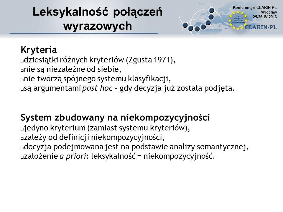Zestawienie przykładowych wyników ekstrakcji kolokacji Konferencja CLARIN-PL Wrocław 25-26 IV 2016 CLARIN-PL