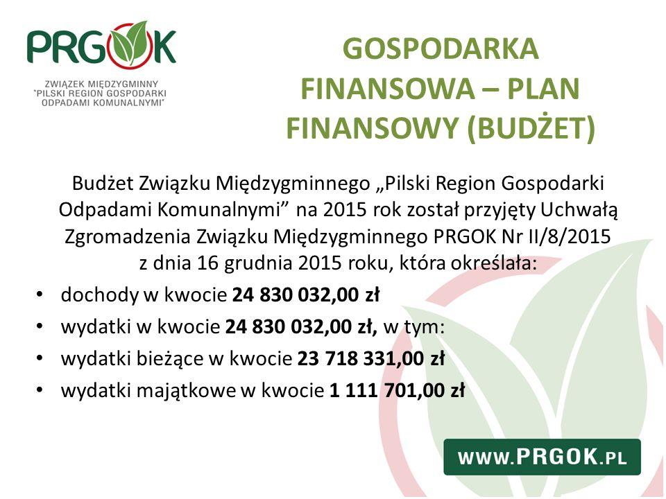 """GOSPODARKA FINANSOWA – PLAN FINANSOWY (BUDŻET) Budżet Związku Międzygminnego """"Pilski Region Gospodarki Odpadami Komunalnymi"""" na 2015 rok został przyję"""