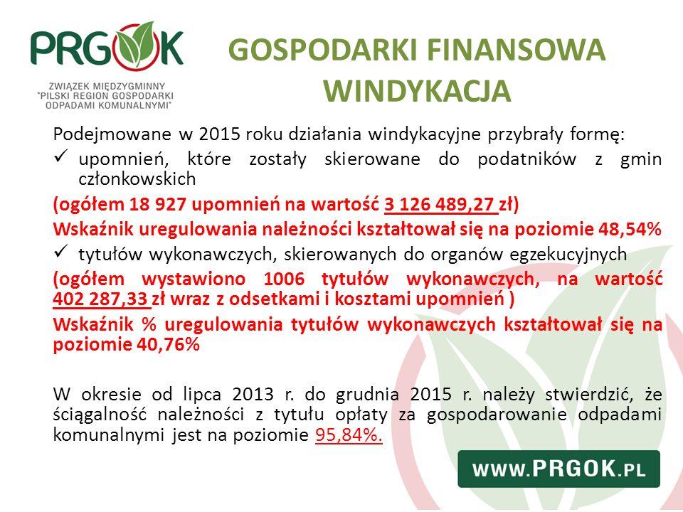 Podejmowane w 2015 roku działania windykacyjne przybrały formę: upomnień, które zostały skierowane do podatników z gmin członkowskich (ogółem 18 927 u