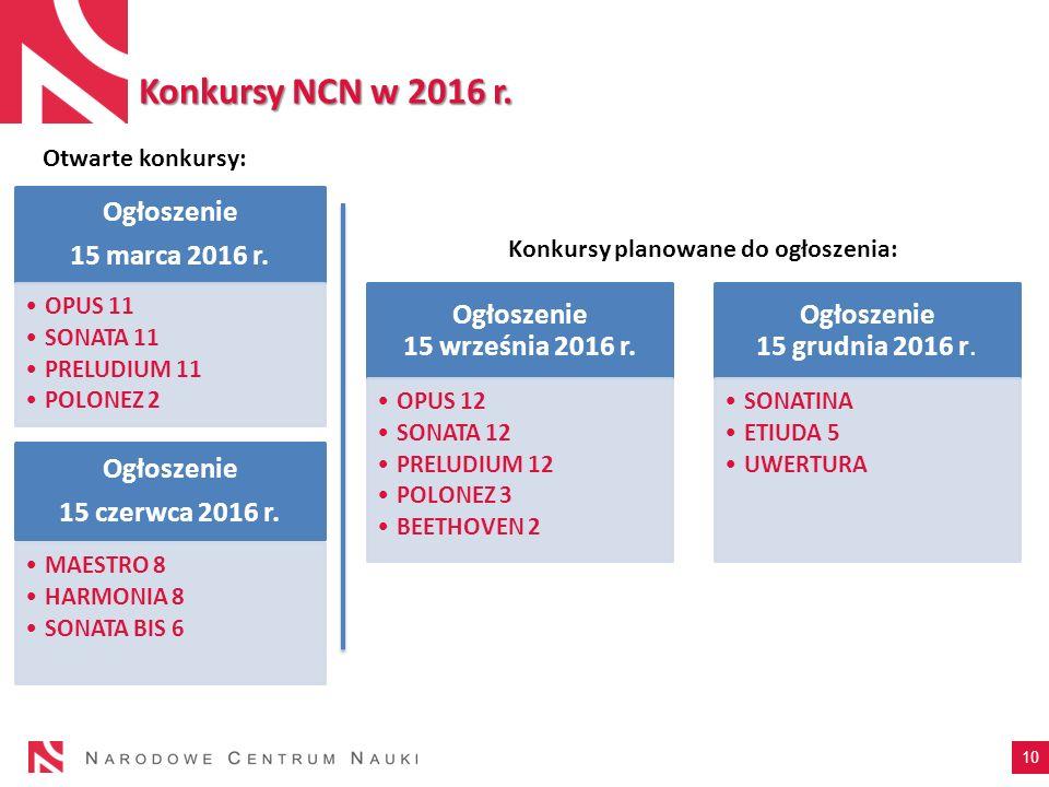 10 Konkursy NCN w 2016 r. Otwarte konkursy: Konkursy planowane do ogłoszenia: Ogłoszenie 15 marca 2016 r. OPUS 11 SONATA 11 PRELUDIUM 11 POLONEZ 2 Ogł