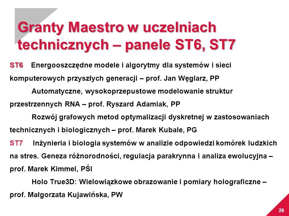 26 Granty Maestro w uczelniach technicznych – panele ST6, ST7 ST6 ST6 Energooszczędne modele i algorytmy dla systemów i sieci komputerowych przyszłych
