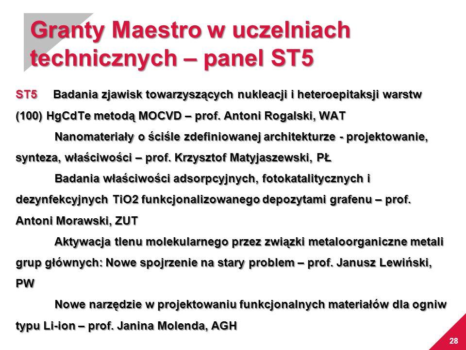 28 Granty Maestro w uczelniach technicznych – panel ST5 ST5 Badania zjawisk towarzyszących nukleacji i heteroepitaksji warstw (100) HgCdTe metodą MOCV