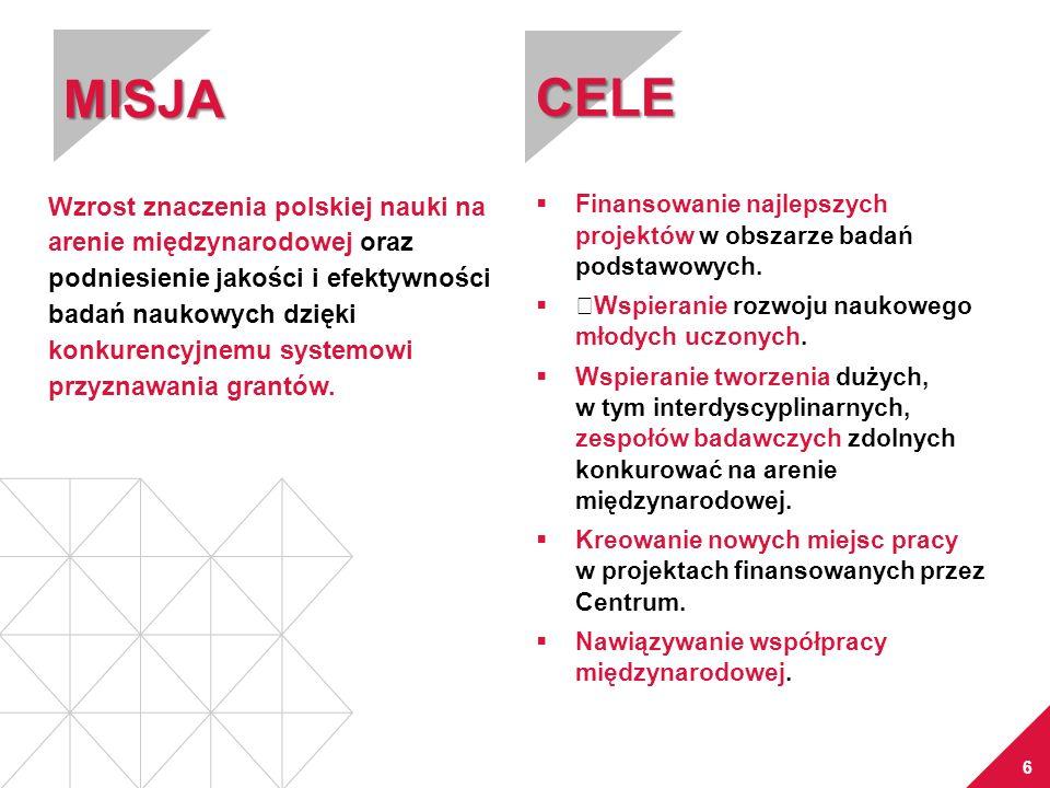 MISJA Wzrost znaczenia polskiej nauki na arenie międzynarodowej oraz podniesienie jakości i efektywności badań naukowych dzięki konkurencyjnemu system