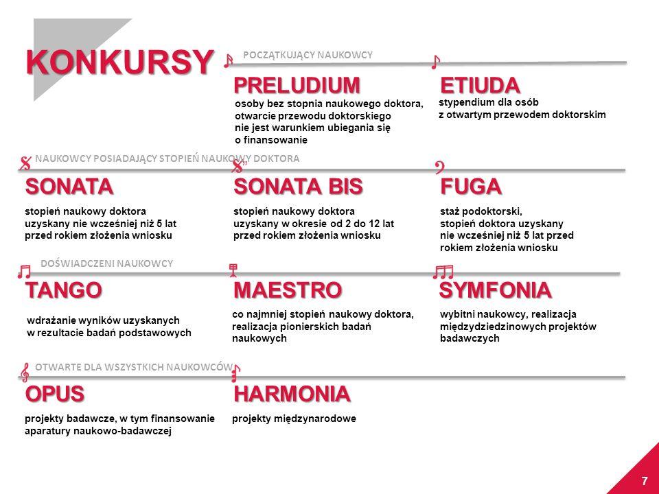 18 Kierownikiem projektu finansowanego w ramach konkursów PRELUDIUM, SONATA, SONATA BIS oraz laureatem konkursów ETIUDA i FUGA można być tylko jeden raz.