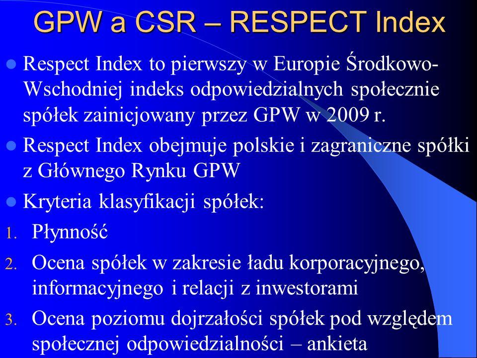 GPW a CSR – RESPECT Index Respect Index to pierwszy w Europie Środkowo- Wschodniej indeks odpowiedzialnych społecznie spółek zainicjowany przez GPW w