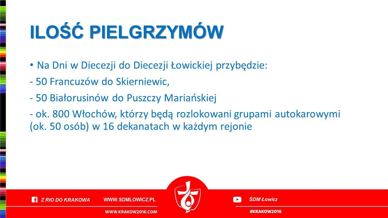 ILOŚĆ PIELGRZYMÓW Na Dni w Diecezji do Diecezji Łowickiej przybędzie: - 50 Francuzów do Skierniewic, - 50 Białorusinów do Puszczy Mariańskiej - ok. 80
