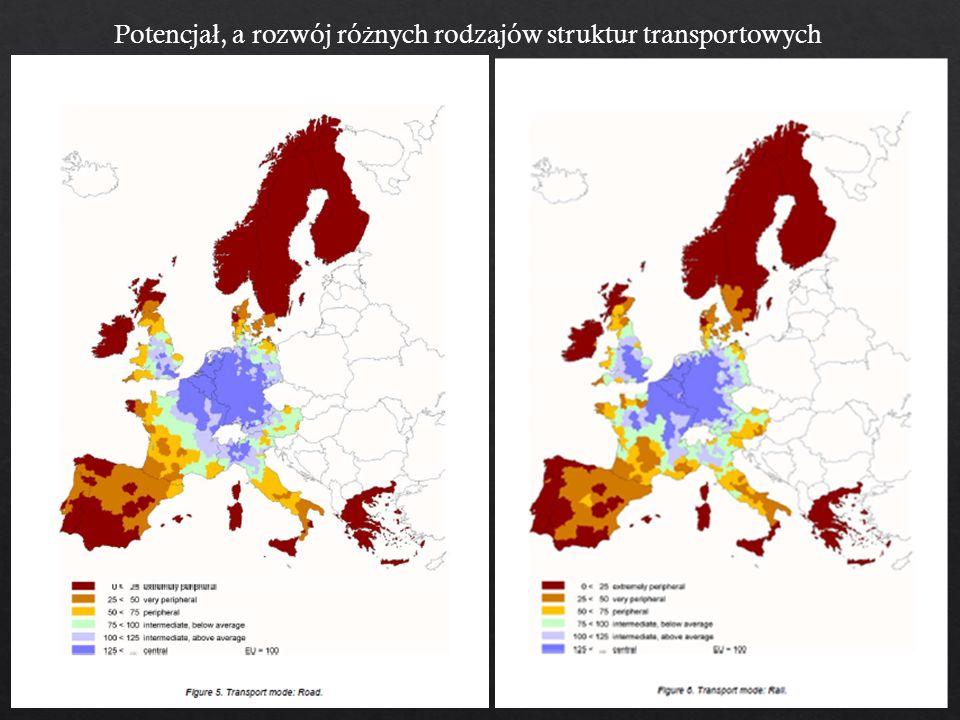 Potencja ł, a rozwój ró ż nych rodzajów struktur transportowych