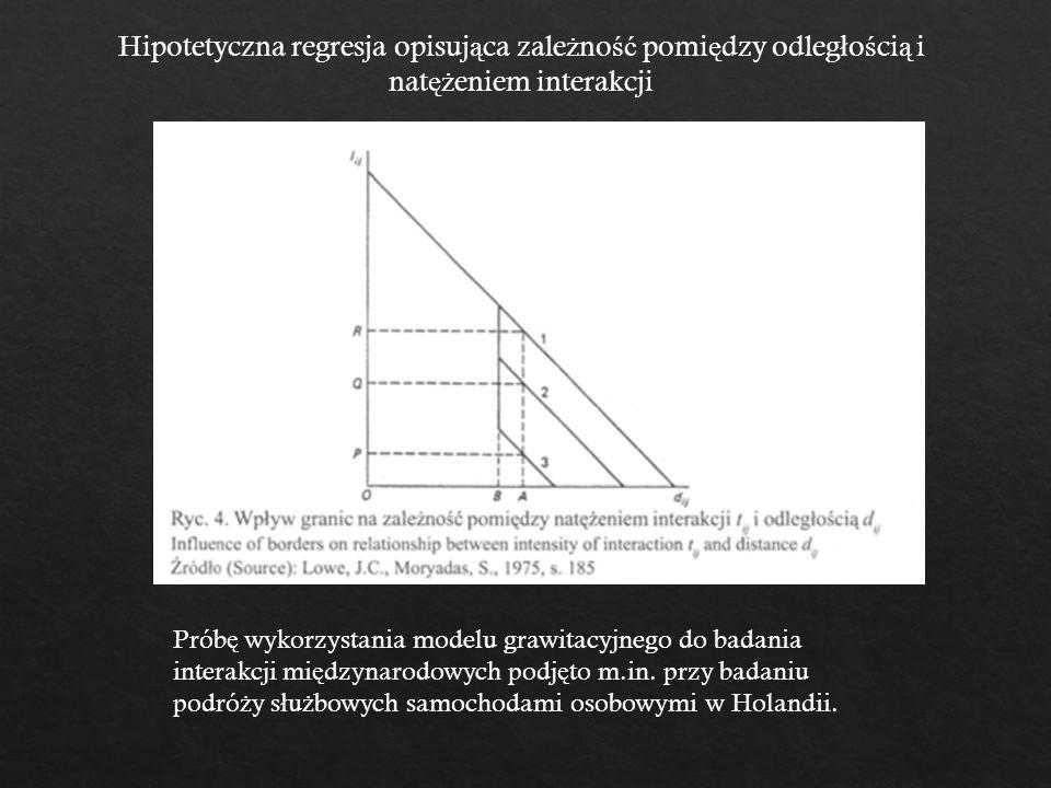 Hipotetyczna regresja opisuj ą ca zale ż no ść pomi ę dzy odleg ł o ś ci ą i nat ęż eniem interakcji Prób ę wykorzystania modelu grawitacyjnego do bad