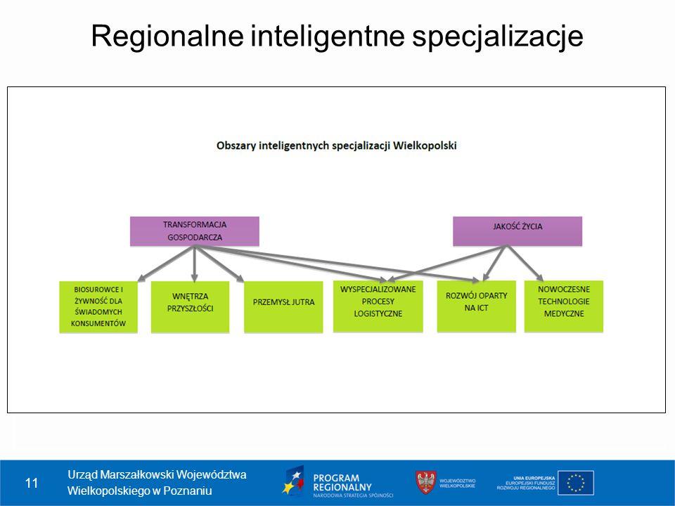 11 Regionalne inteligentne specjalizacje Urząd Marszałkowski Województwa Wielkopolskiego w Poznaniu