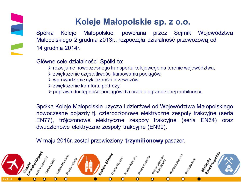 Szybka Kolej Aglomeracyjna (SKA) - CELE Uruchomienie szynowego systemu transportowego na terenie województwa z wykorzystaniem istniejącej sieci kolejowej.