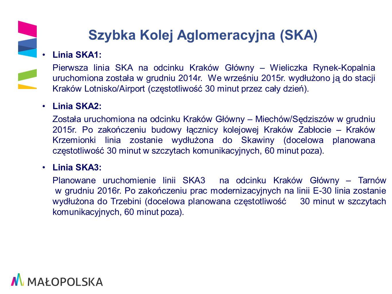 Szybka Kolej Aglomeracyjna (SKA) Linia SKA1: Pierwsza linia SKA na odcinku Kraków Główny – Wieliczka Rynek-Kopalnia uruchomiona została w grudniu 2014r.