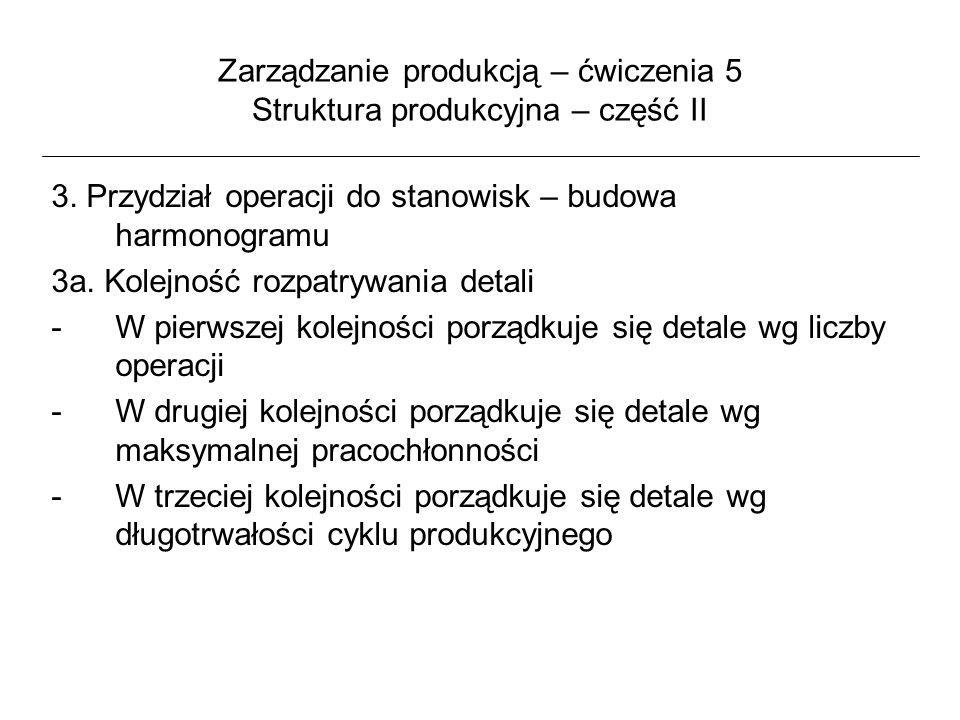 Zarządzanie produkcją – ćwiczenia 5 Struktura produkcyjna – część II 3. Przydział operacji do stanowisk – budowa harmonogramu 3a. Kolejność rozpatrywa
