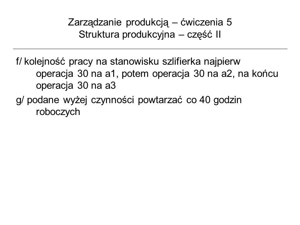 Zarządzanie produkcją – ćwiczenia 5 Struktura produkcyjna – część II f/ kolejność pracy na stanowisku szlifierka najpierw operacja 30 na a1, potem ope
