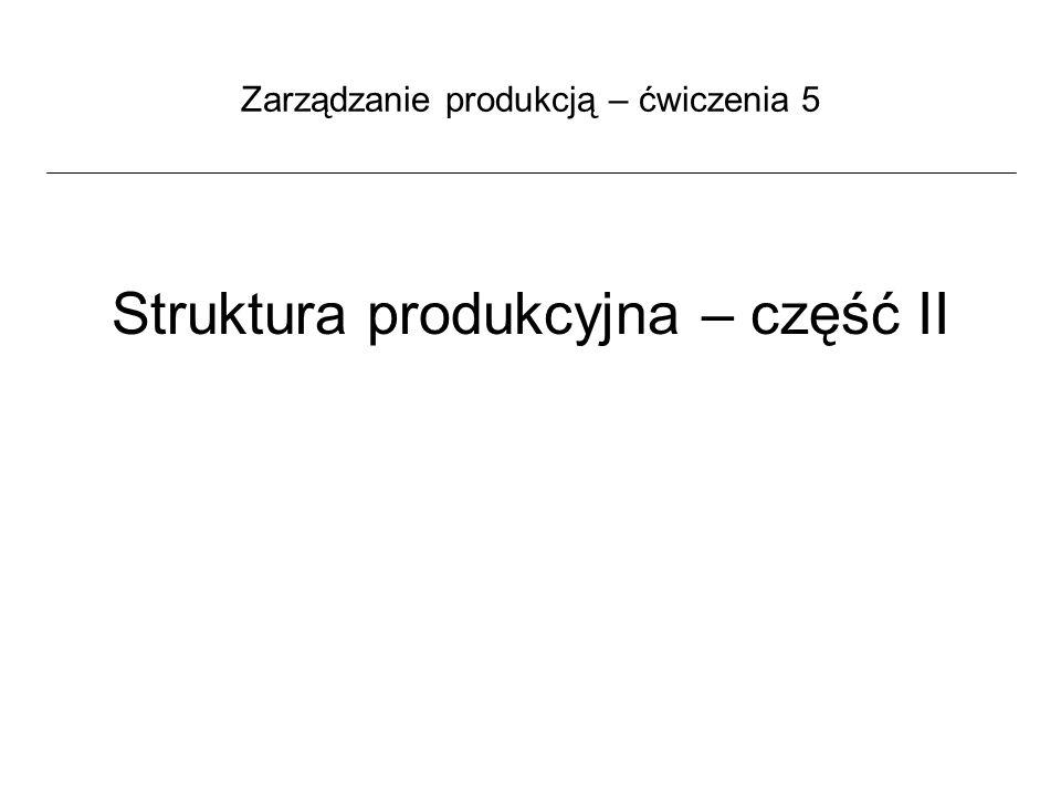 Zarządzanie produkcją – ćwiczenia 5 Struktura produkcyjna – część II 3.