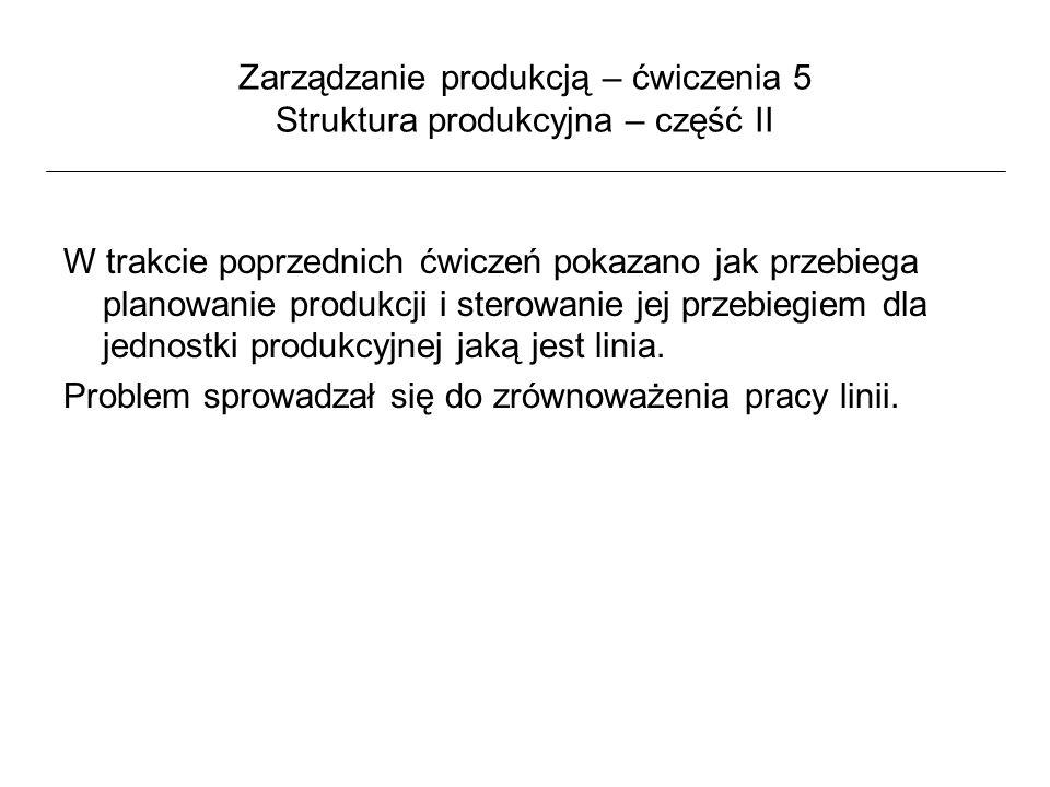 Zarządzanie produkcją – ćwiczenia 5 Struktura produkcyjna – część II 3b.
