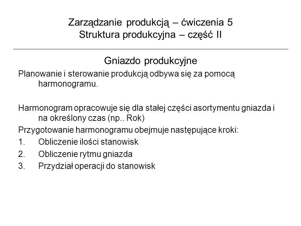 Zarządzanie produkcją – ćwiczenia 5 Struktura produkcyjna – część II Zadanie W gnieździe wytwarzane są trzy pozycje asortymentowe.