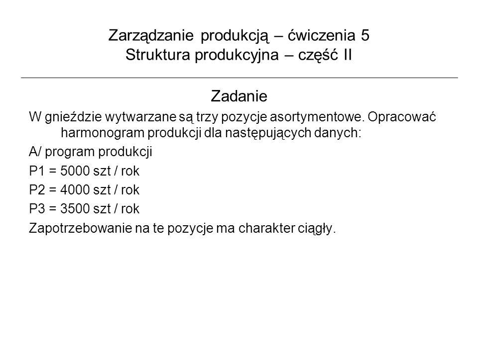 Zarządzanie produkcją – ćwiczenia 5 Struktura produkcyjna – część II B / procesy technologiczne PiłaTokarkafrezarkaSzlifierka a1 a2 a3 Nr op tpztj Nr op tpz tj Nr op tpz tj Nr op tpztj 10 0,1 0,0 2 2020 0,10,0 3 30 0, 1 0,0 2 10 0,1 0,0 2 20 0,1 0,0 4 300,10,0 1 10 0,1 0,0 3 20 0,1 0,0 2 30 0,1 0, 01