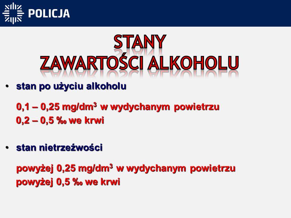 stan po użyciu alkoholustan po użyciu alkoholu 0,1 – 0,25 mg/dm 3 w wydychanym powietrzu 0,2 – 0,5 ‰ we krwi 0,2 – 0,5 ‰ we krwi stan nietrzeźwościstan nietrzeźwości powyżej 0,25 mg/dm 3 w wydychanym powietrzu powyżej 0,5 ‰ we krwi powyżej 0,5 ‰ we krwi