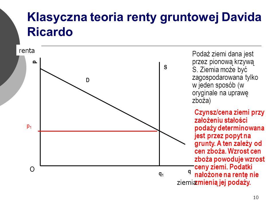 10 q p Podaż ziemi dana jest przez pionową krzywą S. Ziemia może być zagospodarowana tylko w jeden sposób (w oryginale na uprawę zboża) Czynsz/cena zi