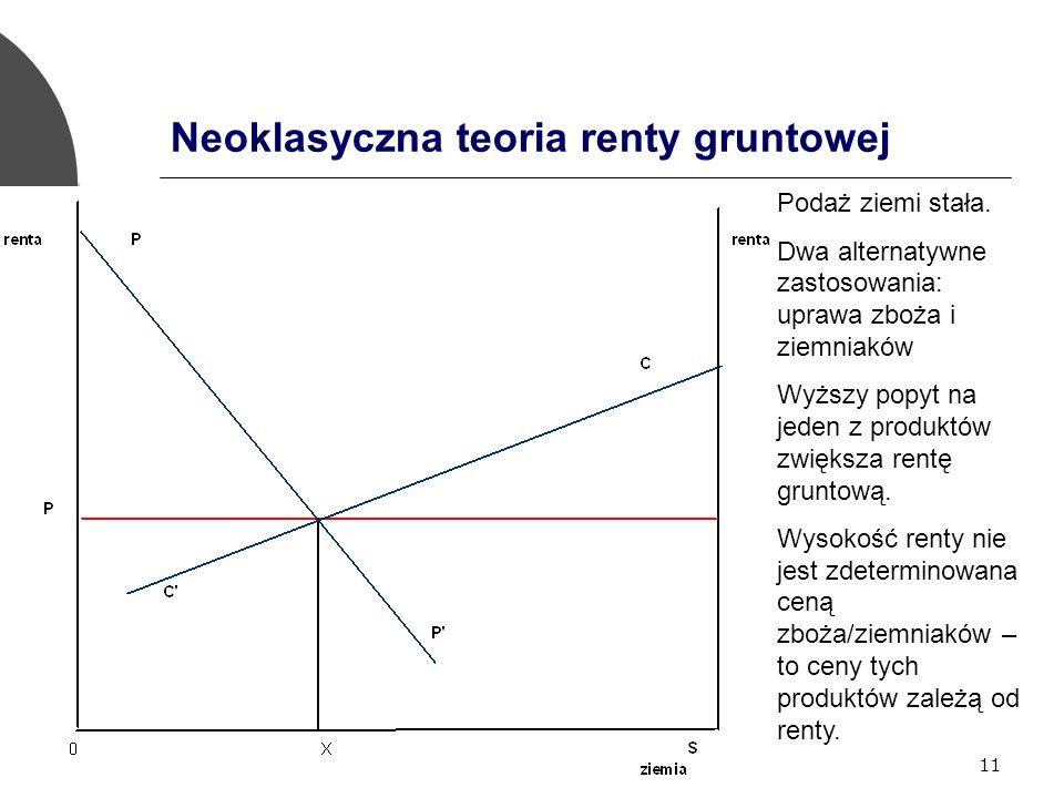 11 Neoklasyczna teoria renty gruntowej Podaż ziemi stała. Dwa alternatywne zastosowania: uprawa zboża i ziemniaków Wyższy popyt na jeden z produktów z