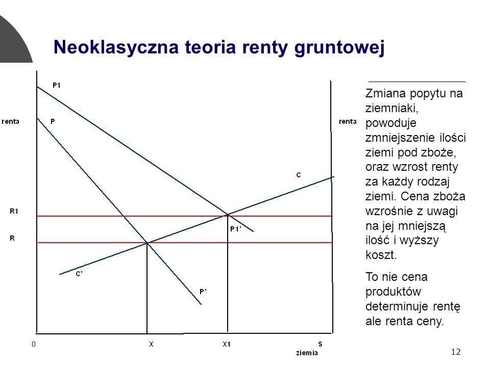 12 Neoklasyczna teoria renty gruntowej Zmiana popytu na ziemniaki, powoduje zmniejszenie ilości ziemi pod zboże, oraz wzrost renty za każdy rodzaj ziemi.