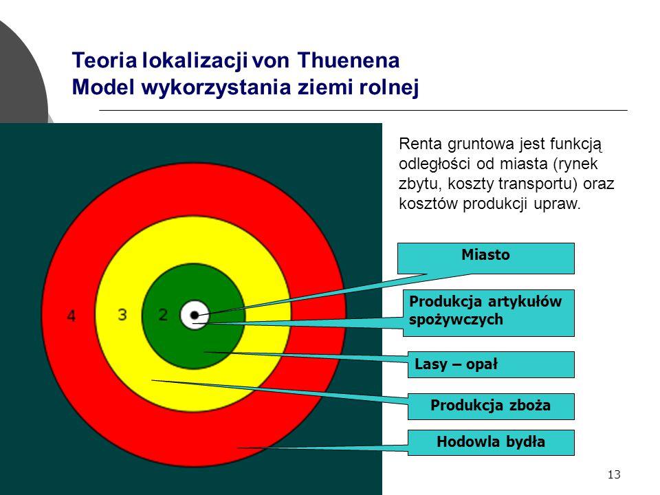 13 Teoria lokalizacji von Thuenena Model wykorzystania ziemi rolnej Miasto Produkcja artykułów spożywczych Lasy – opał Produkcja zboża Hodowla bydła Renta gruntowa jest funkcją odległości od miasta (rynek zbytu, koszty transportu) oraz kosztów produkcji upraw.