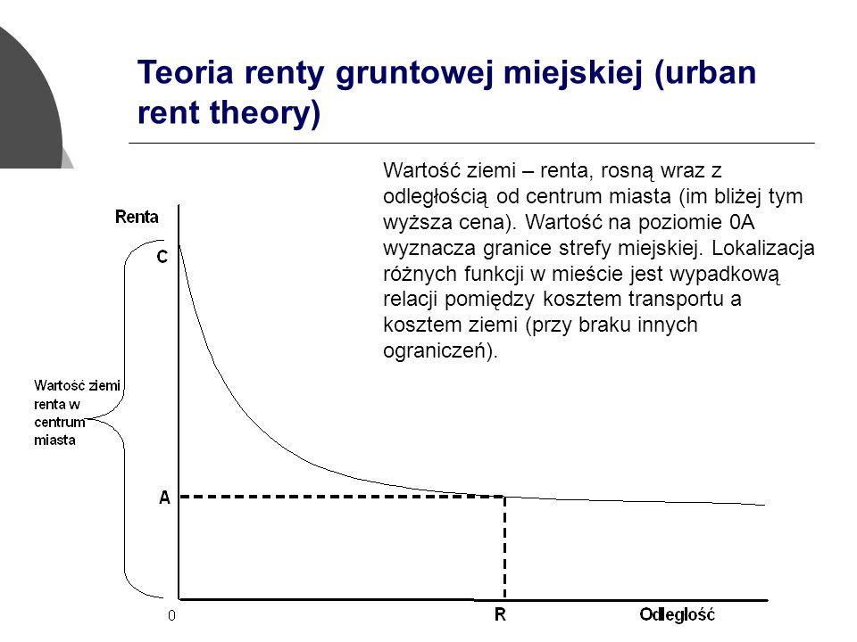 14 Teoria renty gruntowej miejskiej (urban rent theory) Wartość ziemi – renta, rosną wraz z odległością od centrum miasta (im bliżej tym wyższa cena).