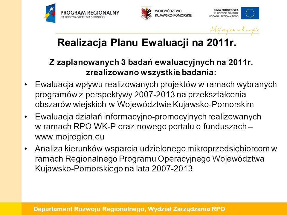 Departament Rozwoju Regionalnego, Wydział Zarządzania RPO Realizacja Planu Ewaluacji na 2011r. Z zaplanowanych 3 badań ewaluacyjnych na 2011r. zrealiz