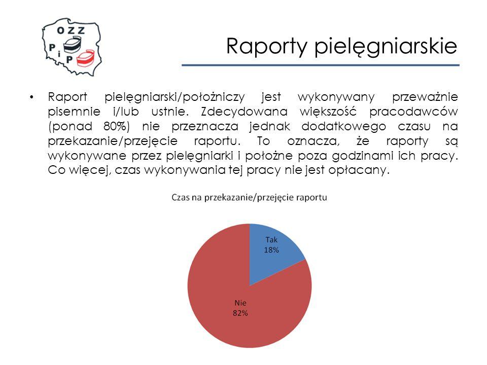 Raporty pielęgniarskie Raport pielęgniarski/położniczy jest wykonywany przeważnie pisemnie i/lub ustnie.