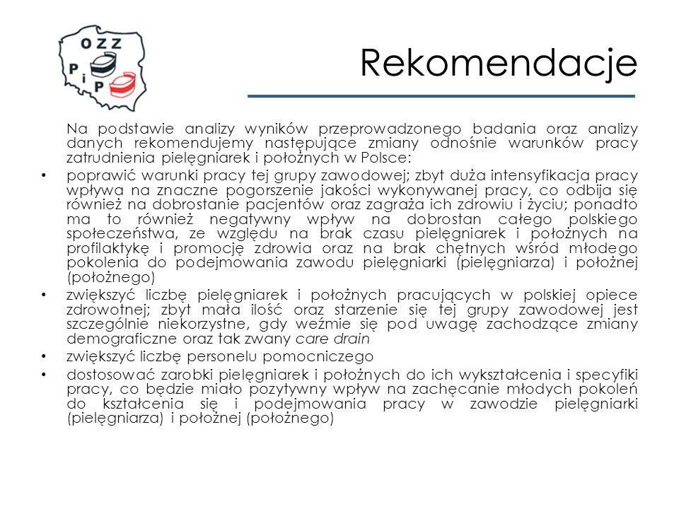 Rekomendacje Na podstawie analizy wyników przeprowadzonego badania oraz analizy danych rekomendujemy następujące zmiany odnośnie warunków pracy zatrudnienia pielęgniarek i położnych w Polsce: poprawić warunki pracy tej grupy zawodowej; zbyt duża intensyfikacja pracy wpływa na znaczne pogorszenie jakości wykonywanej pracy, co odbija się również na dobrostanie pacjentów oraz zagraża ich zdrowiu i życiu; ponadto ma to również negatywny wpływ na dobrostan całego polskiego społeczeństwa, ze względu na brak czasu pielęgniarek i położnych na profilaktykę i promocję zdrowia oraz na brak chętnych wśród młodego pokolenia do podejmowania zawodu pielęgniarki (pielęgniarza) i położnej (położnego) zwiększyć liczbę pielęgniarek i położnych pracujących w polskiej opiece zdrowotnej; zbyt mała ilość oraz starzenie się tej grupy zawodowej jest szczególnie niekorzystne, gdy weźmie się pod uwagę zachodzące zmiany demograficzne oraz tak zwany care drain zwiększyć liczbę personelu pomocniczego dostosować zarobki pielęgniarek i położnych do ich wykształcenia i specyfiki pracy, co będzie miało pozytywny wpływ na zachęcanie młodych pokoleń do kształcenia się i podejmowania pracy w zawodzie pielęgniarki (pielęgniarza) i położnej (położnego)