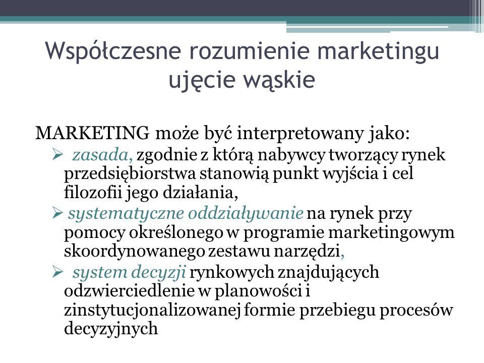 Współczesne rozumienie marketingu ujęcie wąskie MARKETING może być interpretowany jako:  zasada, zgodnie z którą nabywcy tworzący rynek przedsiębiors