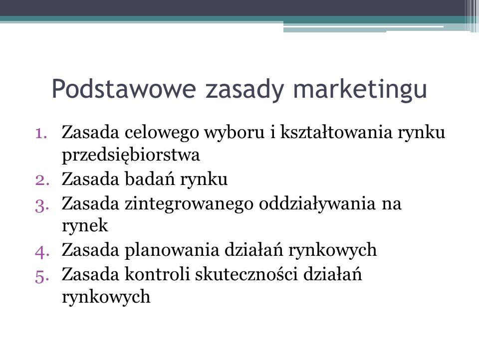 Podstawowe zasady marketingu 1.Zasada celowego wyboru i kształtowania rynku przedsiębiorstwa 2.Zasada badań rynku 3.Zasada zintegrowanego oddziaływani