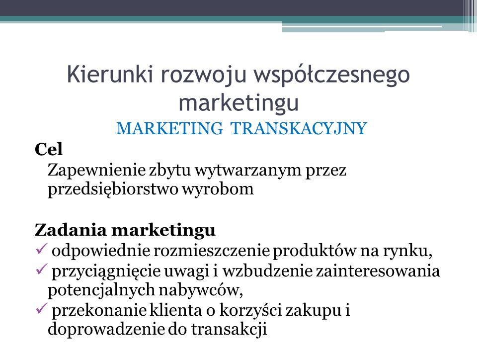 Kierunki rozwoju współczesnego marketingu MARKETING TRANSKACYJNY Cel Zapewnienie zbytu wytwarzanym przez przedsiębiorstwo wyrobom Zadania marketingu o