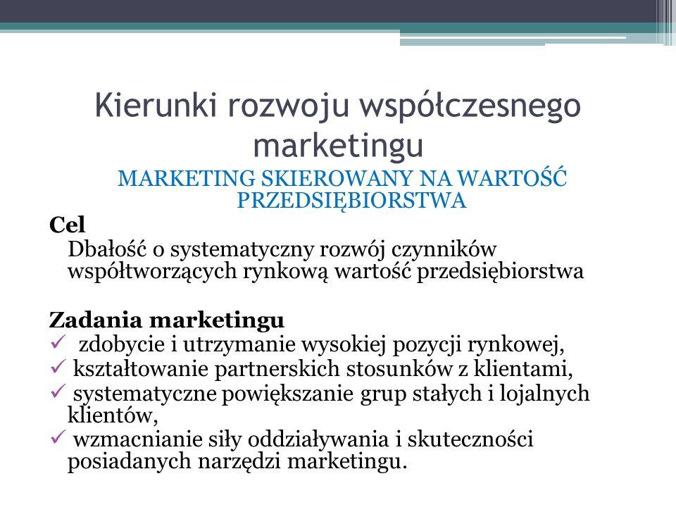Kierunki rozwoju współczesnego marketingu MARKETING SKIEROWANY NA WARTOŚĆ PRZEDSIĘBIORSTWA Cel Dbałość o systematyczny rozwój czynników współtworzącyc