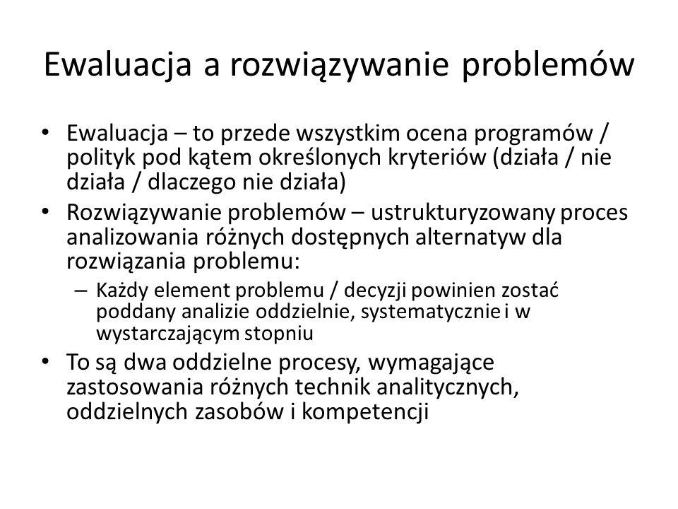 Ewaluacja a rozwiązywanie problemów Ewaluacja – to przede wszystkim ocena programów / polityk pod kątem określonych kryteriów (działa / nie działa / dlaczego nie działa) Rozwiązywanie problemów – ustrukturyzowany proces analizowania różnych dostępnych alternatyw dla rozwiązania problemu: – Każdy element problemu / decyzji powinien zostać poddany analizie oddzielnie, systematycznie i w wystarczającym stopniu To są dwa oddzielne procesy, wymagające zastosowania różnych technik analitycznych, oddzielnych zasobów i kompetencji