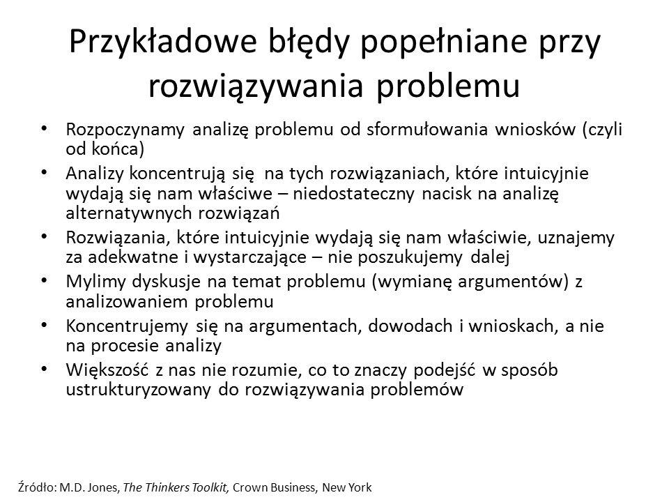Przykładowe błędy popełniane przy rozwiązywania problemu Rozpoczynamy analizę problemu od sformułowania wniosków (czyli od końca) Analizy koncentrują się na tych rozwiązaniach, które intuicyjnie wydają się nam właściwe – niedostateczny nacisk na analizę alternatywnych rozwiązań Rozwiązania, które intuicyjnie wydają się nam właściwie, uznajemy za adekwatne i wystarczające – nie poszukujemy dalej Mylimy dyskusje na temat problemu (wymianę argumentów) z analizowaniem problemu Koncentrujemy się na argumentach, dowodach i wnioskach, a nie na procesie analizy Większość z nas nie rozumie, co to znaczy podejść w sposób ustrukturyzowany do rozwiązywania problemów Źródło: M.D.