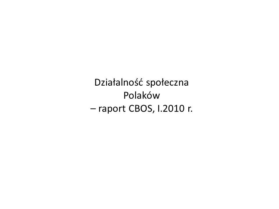 Działalność społeczna Polaków – raport CBOS, I.2010 r.