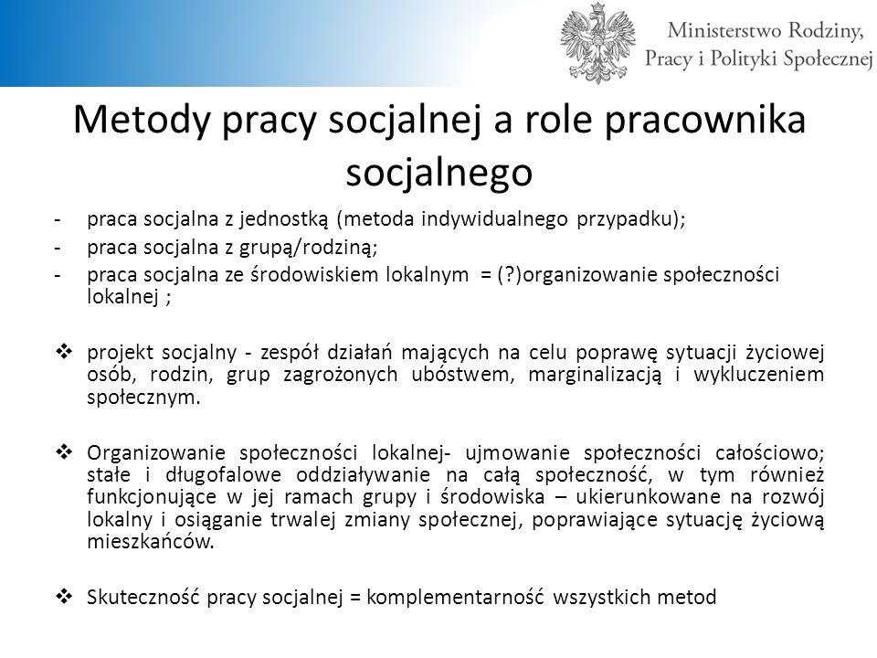 Metody pracy socjalnej a role pracownika socjalnego -praca socjalna z jednostką (metoda indywidualnego przypadku); -praca socjalna z grupą/rodziną; -p